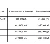 Foto в Прочее,  разное Разное Вывоз песка в Москве и Московской области в Москве 6000