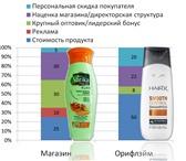 Foto в Красота и здоровье Косметика Здравствуйте. Предлагаю приобрести дисконт в Барнауле 149